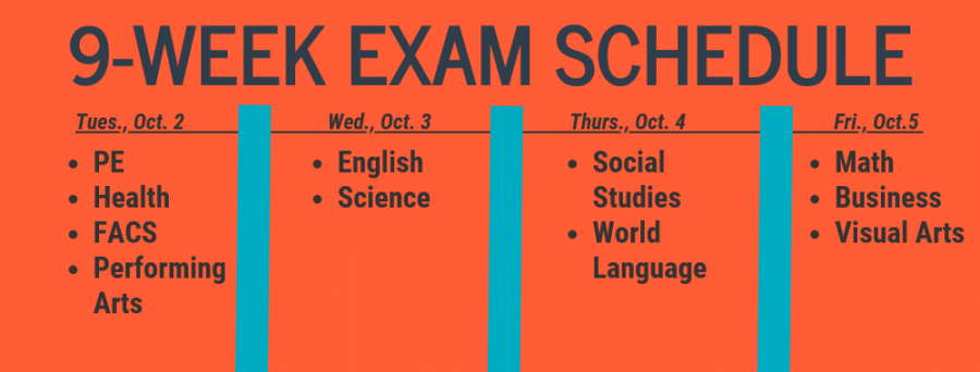 Quarterly exams will start on Tuesday, with at least one core class being tested each day for the remainder of the week.