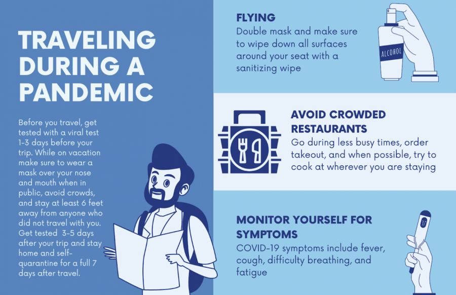 The CDC recommended travel guidelines for mitigating the spread of COVID-19.